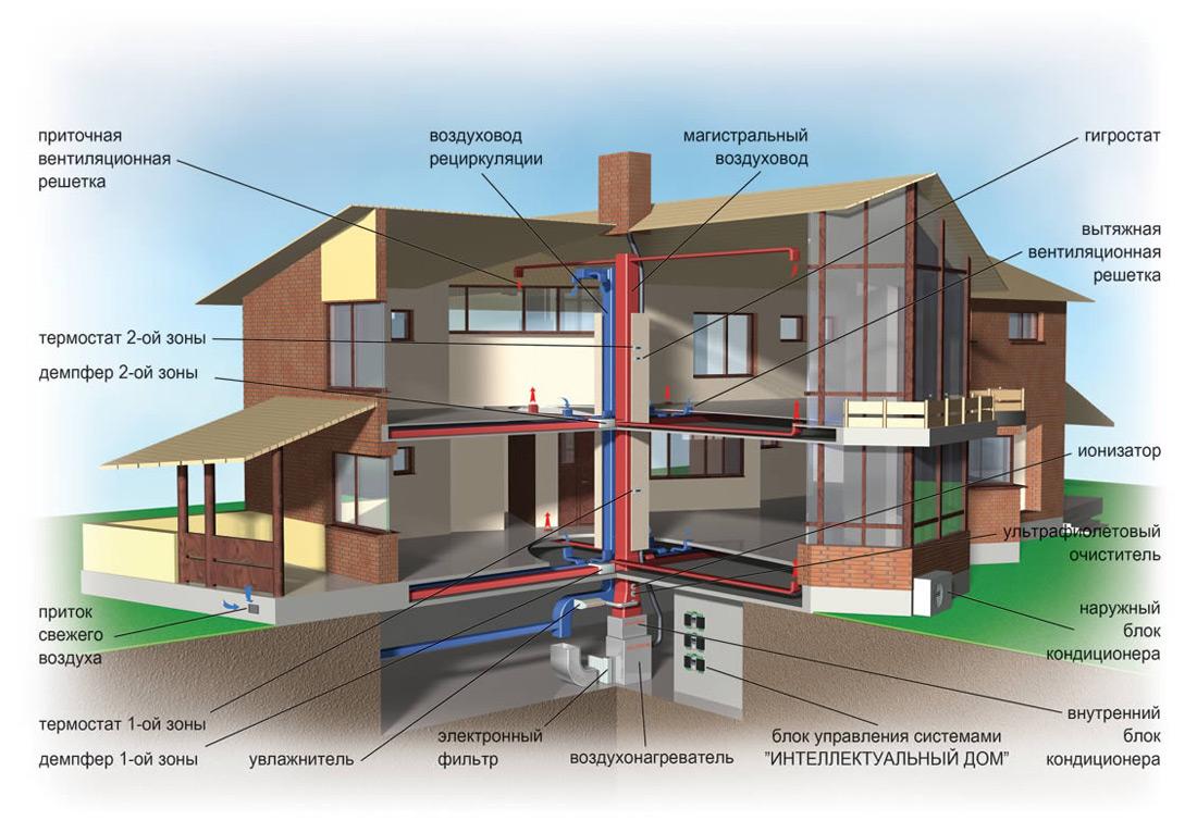 схема воздушного отопления.jpg