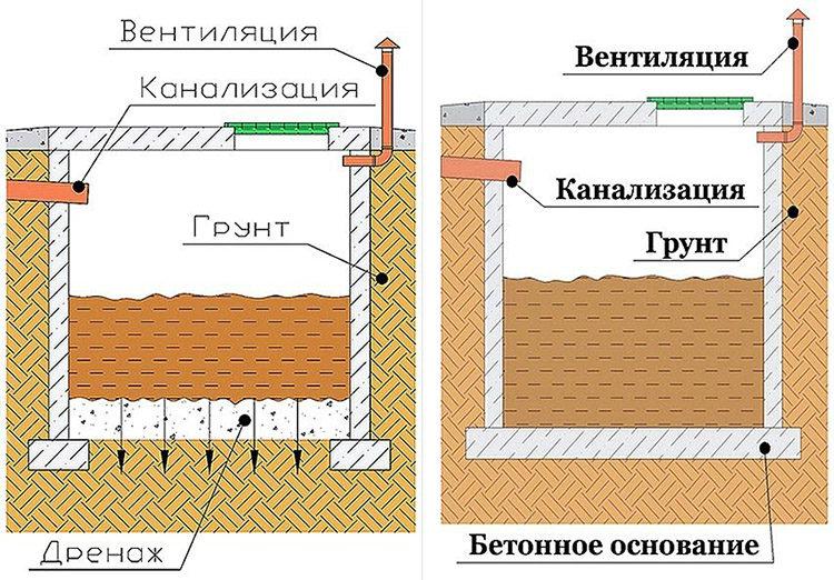 tualet-dlya-dachi-bez-zapaha-i-otkachki-10-750x522.jpg