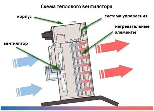 obogrevatel-dlya-vannoy-9.png