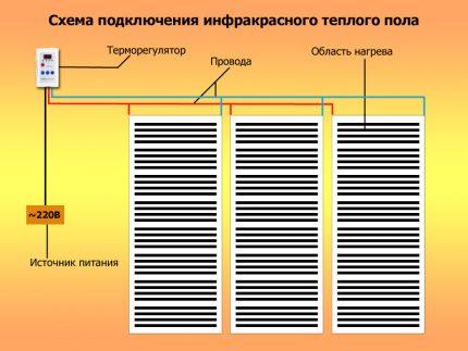linoleum-dlya-teplogo-pola6-430x323.jpg