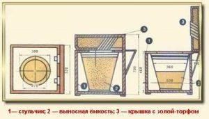 pudr-klozet-300x171.jpg