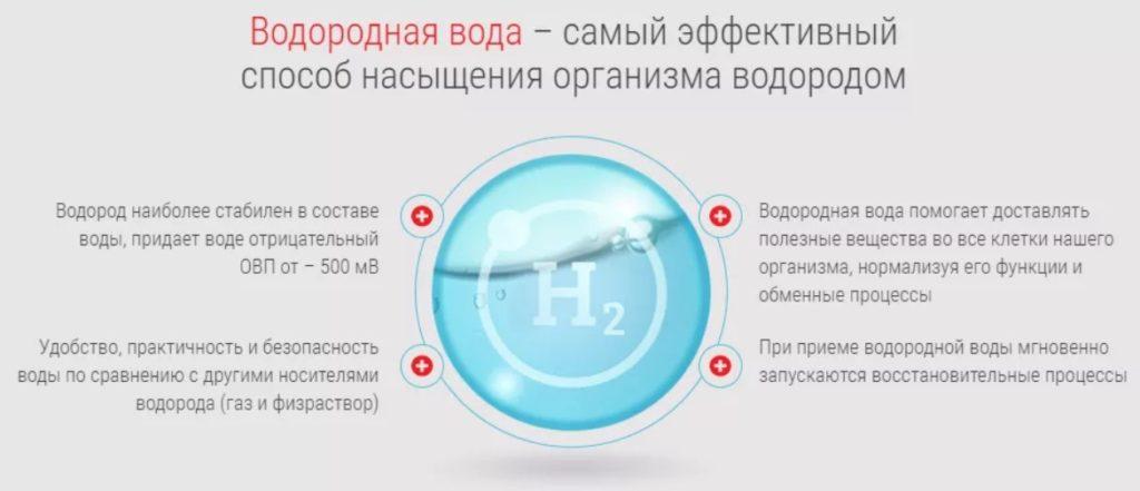 polza-vodorodnoy-vodi-1024x441.jpg