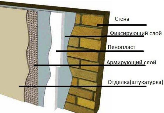 Uteplenie-penoplastom.jpg