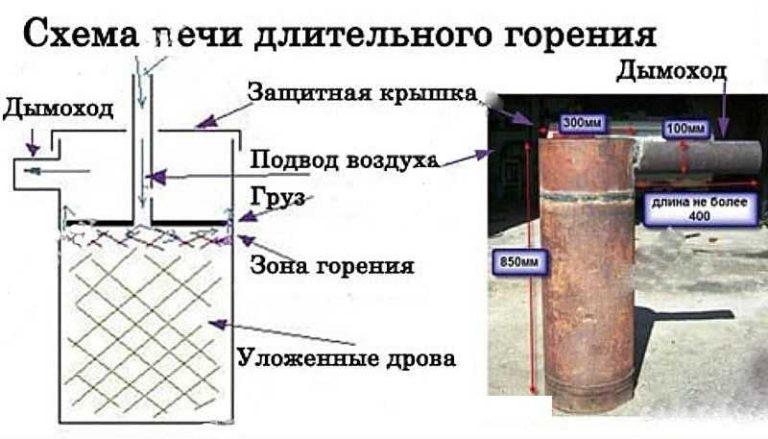 Схема-печи-длительного-горения.jpg