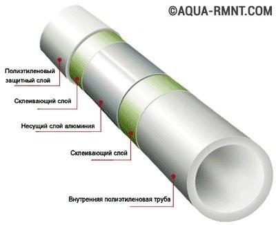 truby-dlya-vodoprovoda-metalloplastikovye.jpg