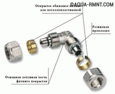 fitingi-dlya-metalloplastikovyx-trub.jpg