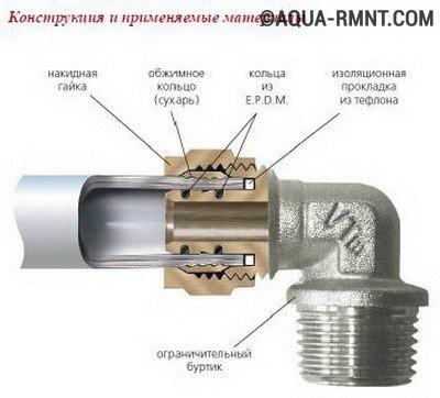 vtm-construction.jpg