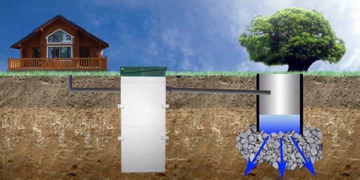 kanalizaciya-na-dache-osobennosti-vybora-ustrojstva-i-montazha-44.jpg