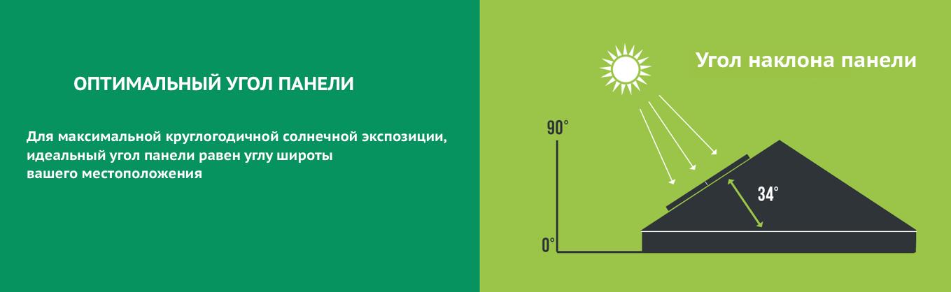 1566480603_ugol-naklona-konstrukcii.png