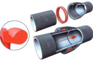 Раструб-300x200.jpg