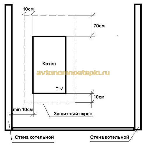 1482074853_rasstoyaniya-ot-kotla-do-sten.jpg