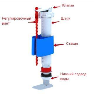 Поплавок-для-унитаза-2-320x320.jpg