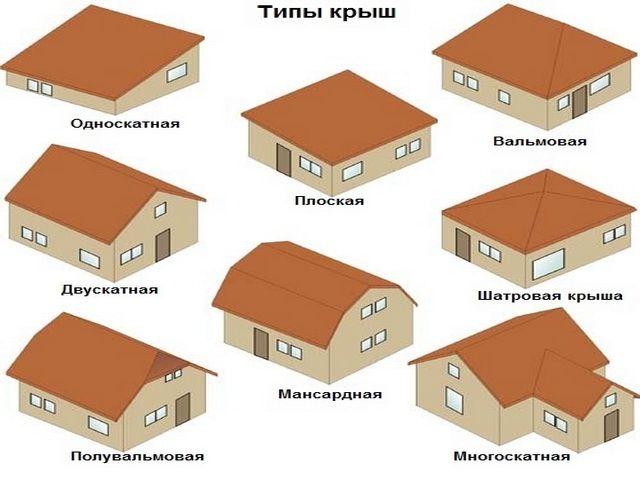 Tipy_krovli_1.jpg