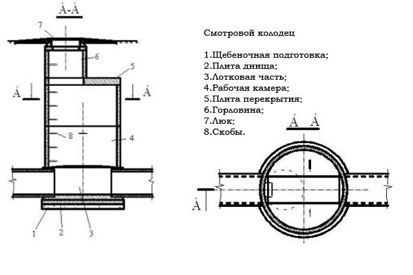 kanalizacionniy-kolodec3.jpg