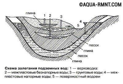 1as_shem_pod_scvazh-400x273.jpg
