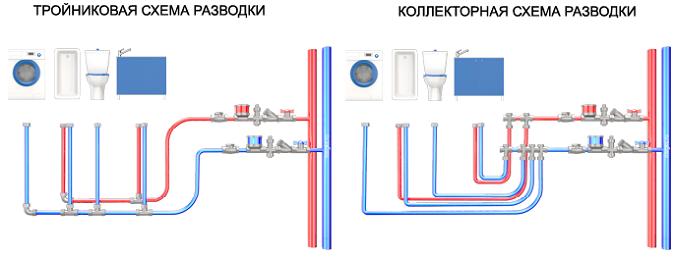vodoprovod-v-chastnom-dome-1.png