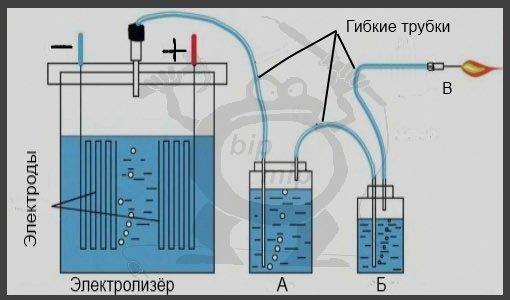 vodorodnaya-gorelka-svoimi-rukami1.jpg