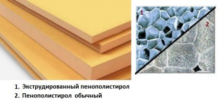 obychnyy-i-ekstrudirovannyy-penopolistirol_02-430x206.jpg