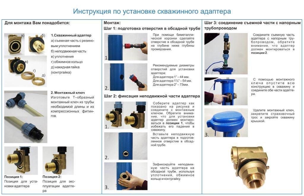instrukciya_adapter_skvazhennyj-1024x662-1024x662.jpg
