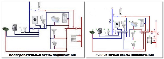 truby-dlya-vodoprovoda-3.jpg