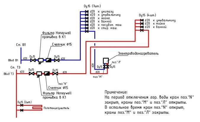 truby-dlya-vodoprovoda-2.jpg