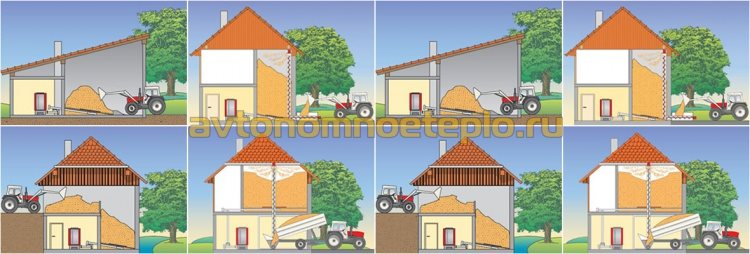 1473071649_sposoby-zagruzki-schepy-v-kotelnuyu.jpg