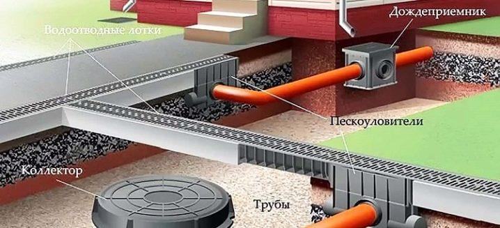 peskouloviteli-dlya-kanalizacii-harakteristiki-tipy-i-montazh-1.jpg