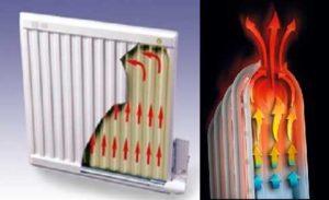 maslianie-radiatori-1-300x183.jpg