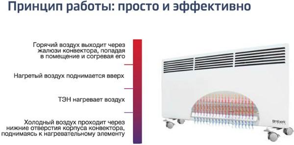 Princip-raboty-konvektora.jpg