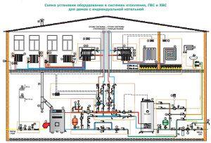 sistema-otoplenija-kupit1-300x204.jpg