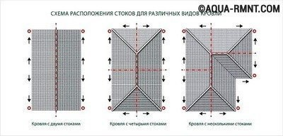 vodostok5-400x192.jpg