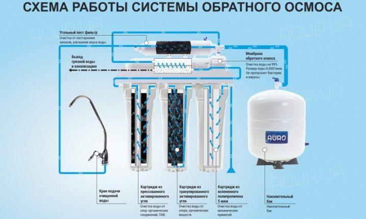 kak-ustanovit-filtr-dlya-vody-40.jpg