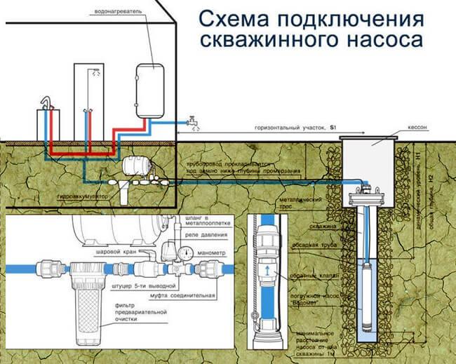 shema-podklyucheniya-pompy-v-skvazhinu1.jpg