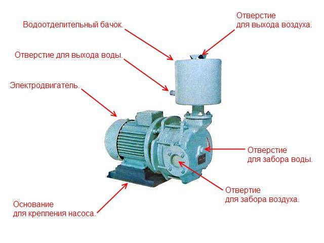 Устройство-вакуумного-водокольцевого-насоса.jpg