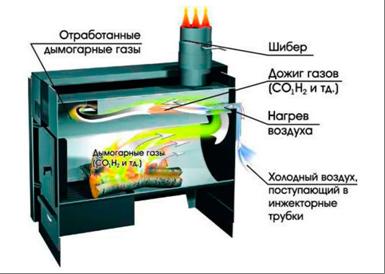 elementy-dlya-akkumulirovaniya-i-sohraneniya-tepla.png