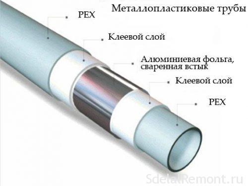 plastikovye-truby-dlya-vodosnabzheniya-1-500x375.jpg