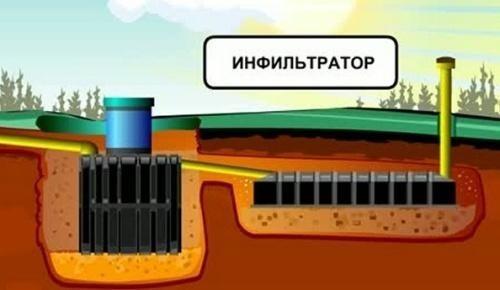 ustrojstvo-septika-tank.jpg