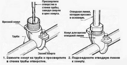 10khomut_dlya_krepleniya_trub.jpg