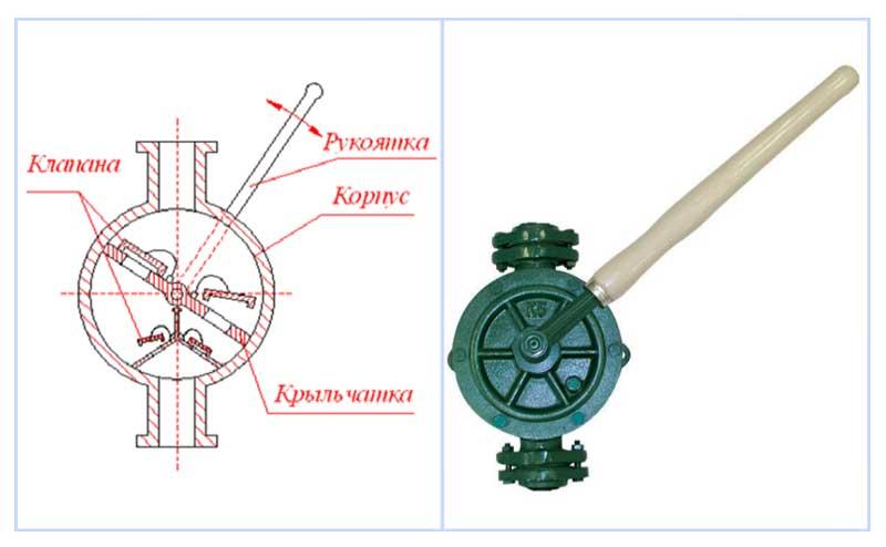 ruchnoy-nasos-dlya-skvazhinyi-vidy-harakterisiki-7.jpg