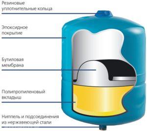 rele-davleniya-dlya-gidroakkumulyatora-3-300x268.jpg