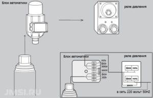 rele-davleniya-dlya-gidroakkumulyatora-14-300x192.jpg