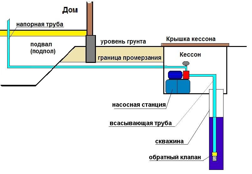 Raschet-nasosnoj-stancii.jpg