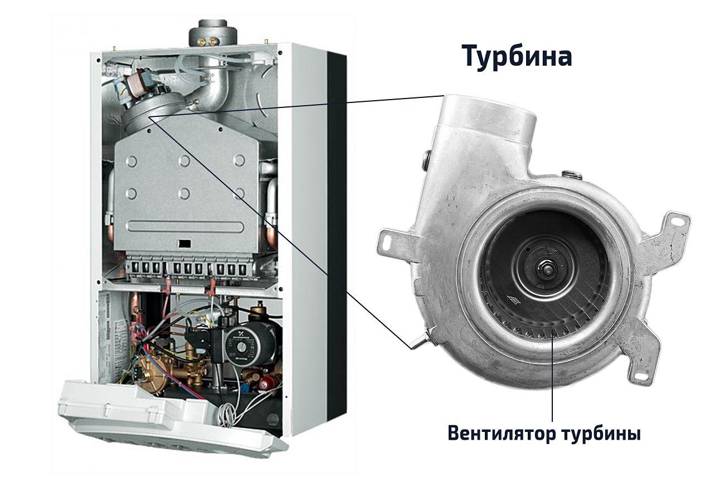 Turbina-v-nastennom-gazovom-kotle.jpg