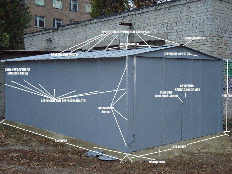 Kak-sdelat-garazh-3-1.jpg