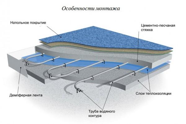 ламинат-под-теплый-пол-15-600x402.jpg