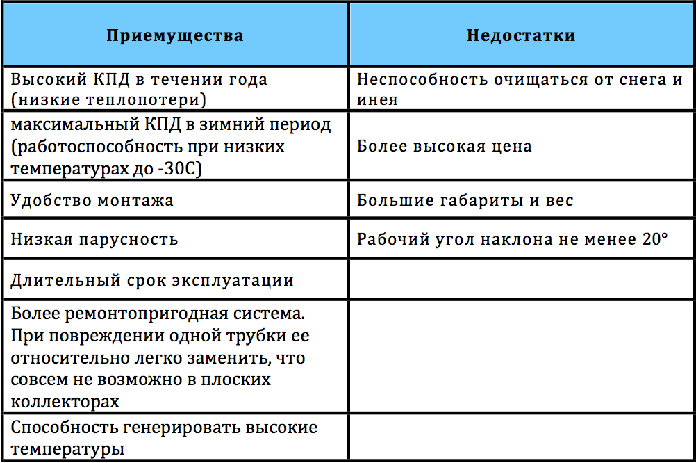 priemush_vacum.png