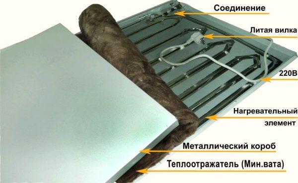 keramicheskij-obogrevatel-2-e1528040416217.jpg
