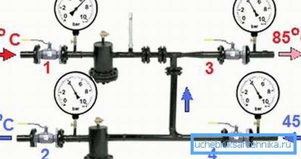 Распределение температур и давлений в элеваторном узле многоквартирного дома.