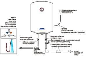 3.-Shema-podklyucheniya-bojlera-300x204.jpg