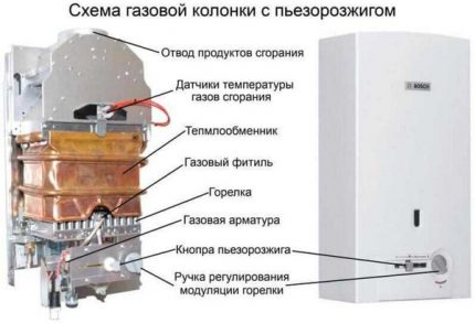 gazovaya_kolonka_bosch_001-430x293.jpg